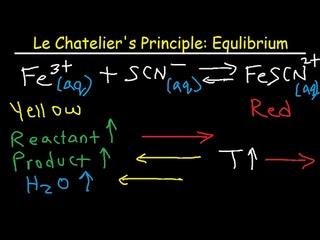 Le Chatelier's Principle Equlibrium Concentration, Temperature, Pressure, Volume, pH, & Solubility