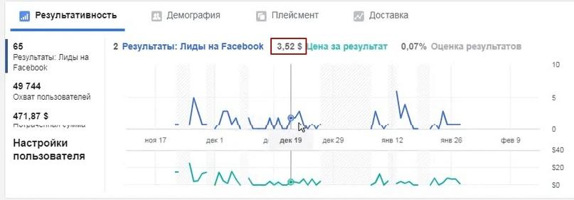 Настройка таргетированной рекламы instagram в нише производства и установки жалюзи., изображение №11