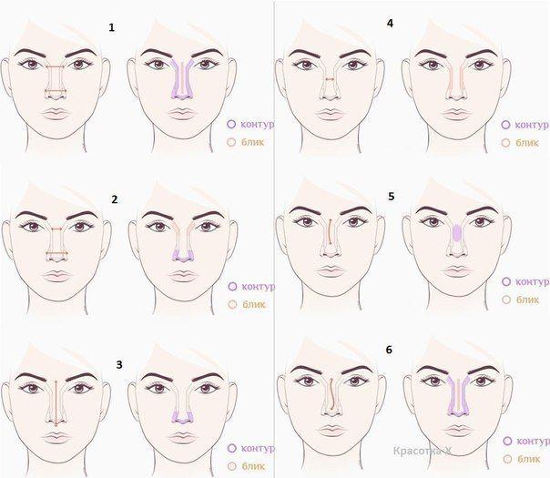 Как визуально уменьшить нос Можно корректировать разные формы носа, меняя места нанесения контура и блика.1. Как скорректировать плоский нос:Для такой формы характерна плоская переносица,