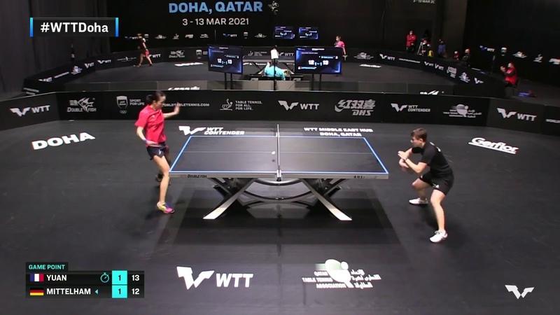 Yuan Jia Nan vs Nina Mittelham WTT Contender Doha 2021 Women's Singles R32 Highlights
