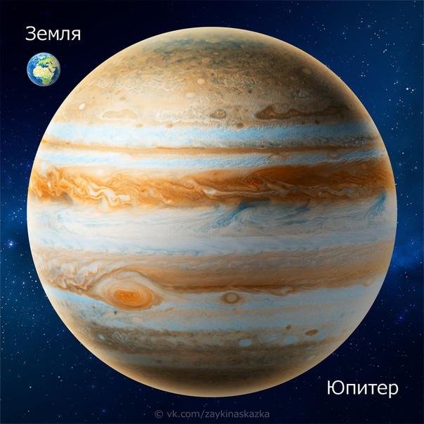 УДИВИТЕЛЬНАЯ АСТРОНОМИЯ  Сравнительные размеры планет и звёзд. Обучающие кapточки.В списке указан размер диаметра по возрастанию.Планеты:Плутон 2 400 кмМеркурий 4 800 кмМарс 6 800 кмВенера 12