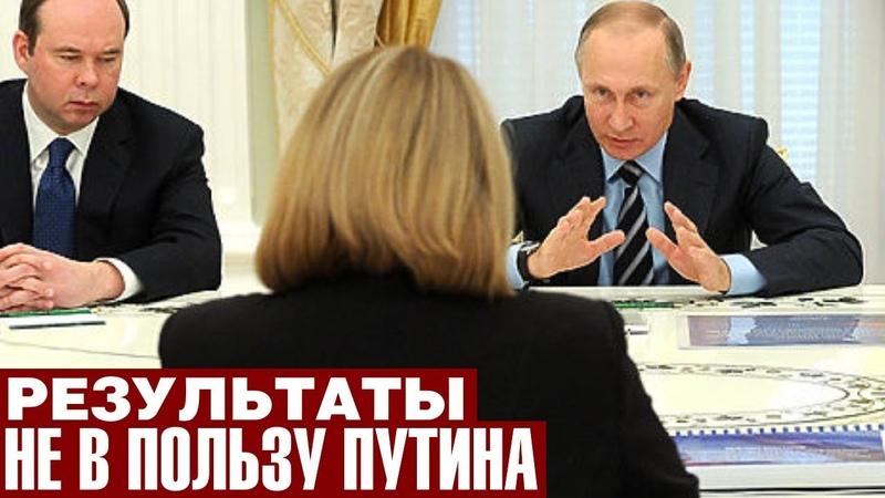 🔴 ОНИ ВРУТ И ЗНАЮТ ЧТО МЫ ЗНАЕМ ЧТО ОНИ ВРУТ Как видите результаты не в пользу Путина