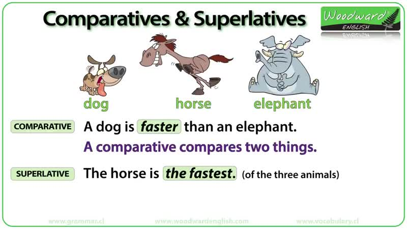 Comparative and Superlative Adjectives - English Grammar Lesson