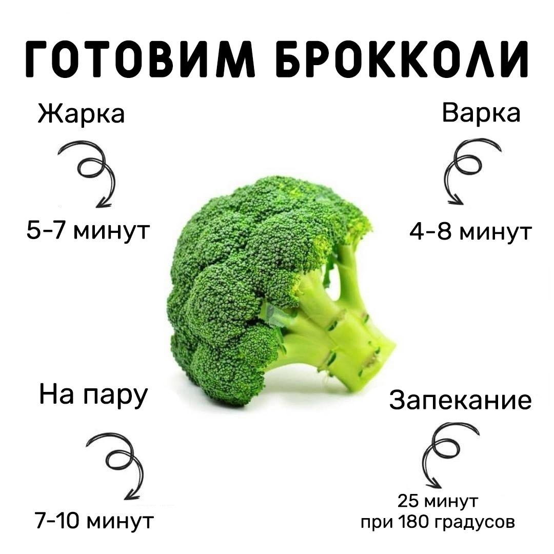 А как часто едите брокколи вы?